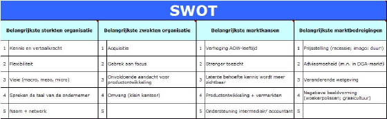 swot ponds Wikiwealth offers a comprehensive swot analysis of unilever (ul) our free research report includes unilever's strengths, weaknesses, opportunities, and threats.