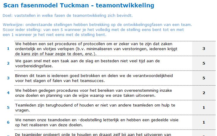 model_teamontwikkeling_tuckman_scan.jpg